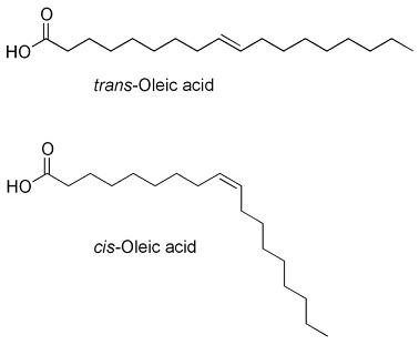 Contents of Trans-fat