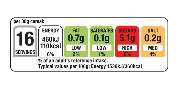 new_food_label
