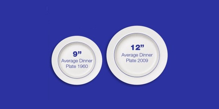 plate_sizes