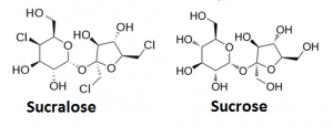 sucralose-vs-sucrose