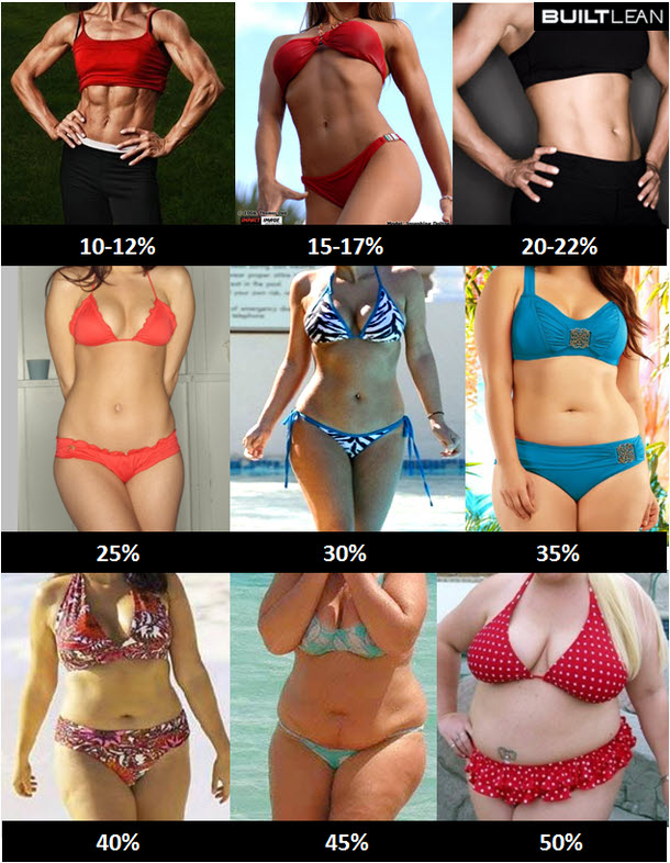 Healthy Body Fat For Teen 116